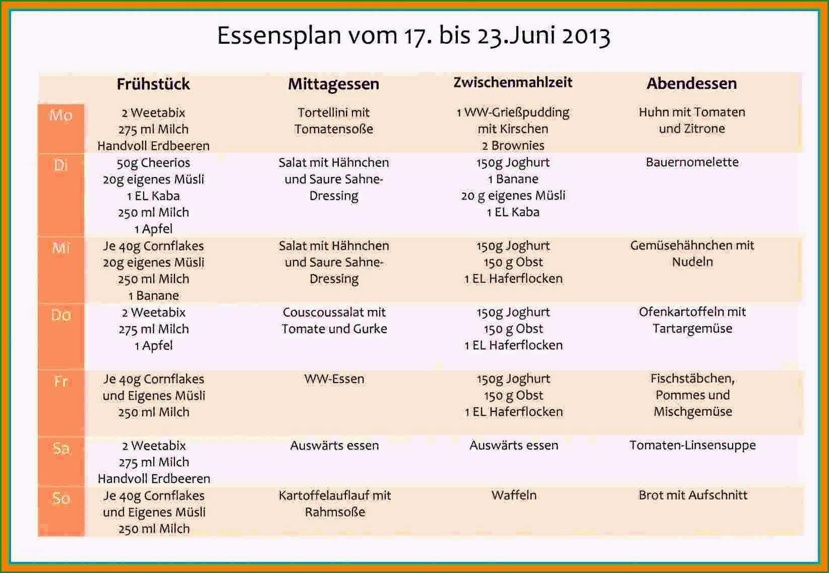 8 essensplan vorlage