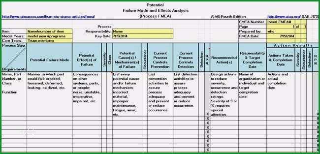 fmea vorlage luxus fmea dfmea failure mode and effects analysis