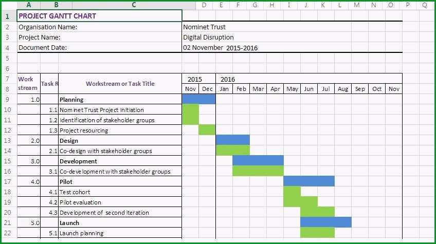 monthly gantt chart excel template xls to her with gantt chart excel vorlage vorlagen kostenlos