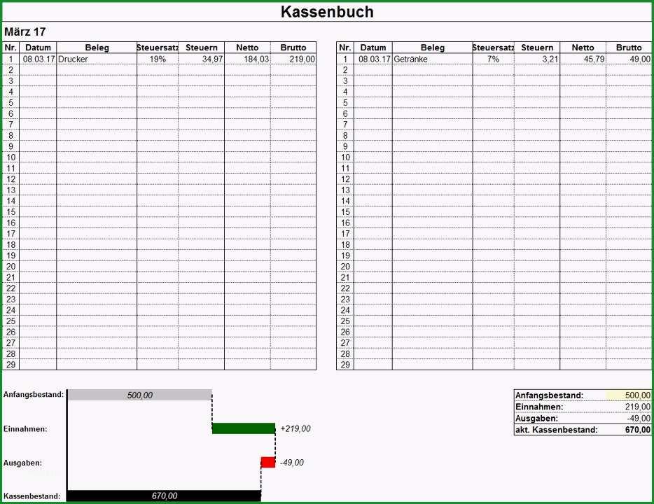 kassenbuch vorlage excel 10 tankliste excel vorlage vorlagen123 vorlagen123 2