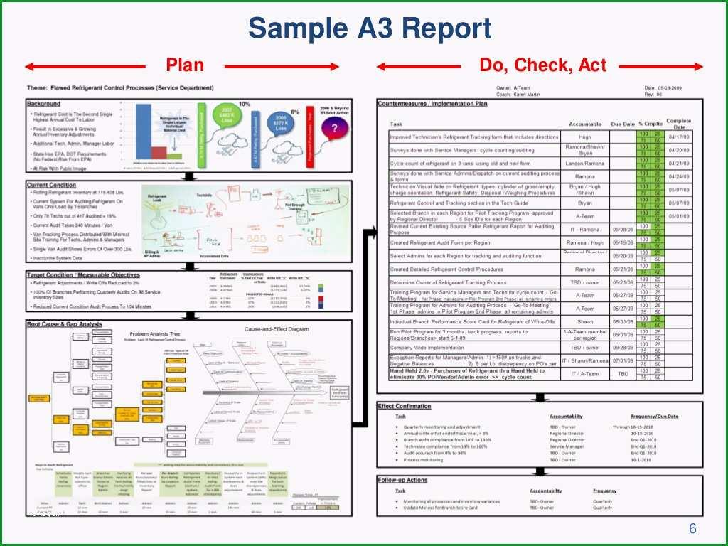 6 Sample A3 ReportPlanDo Check Act6