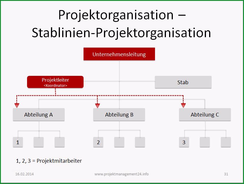 stablinien projektorganisation vorlage in powerpoint zum