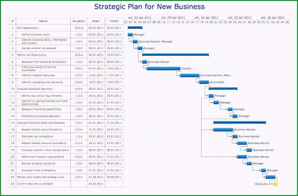 fertiger businessplan einfach fertiger businessplan pdf inspiration businessplan lineshop pdf