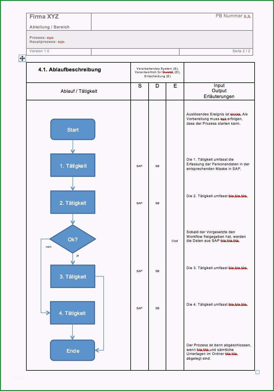prozessbeschreibung mit flussdiagramm vorlage