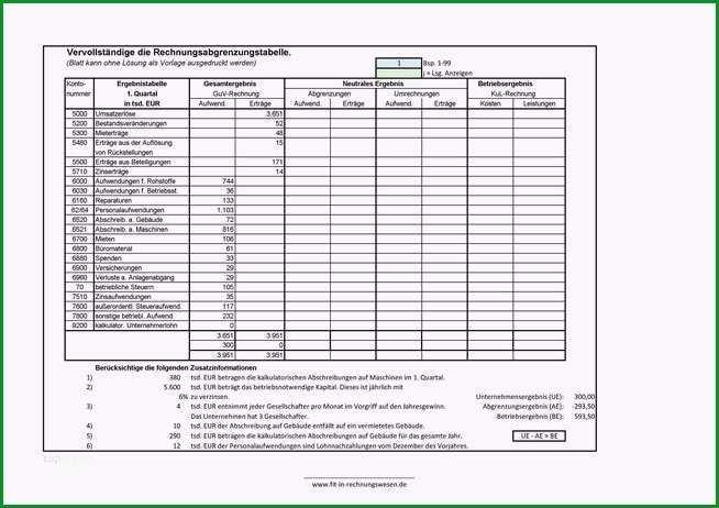 betriebsabrechnungsbogen vorlage cool kostenrechnung beste prufungsvorbereitung