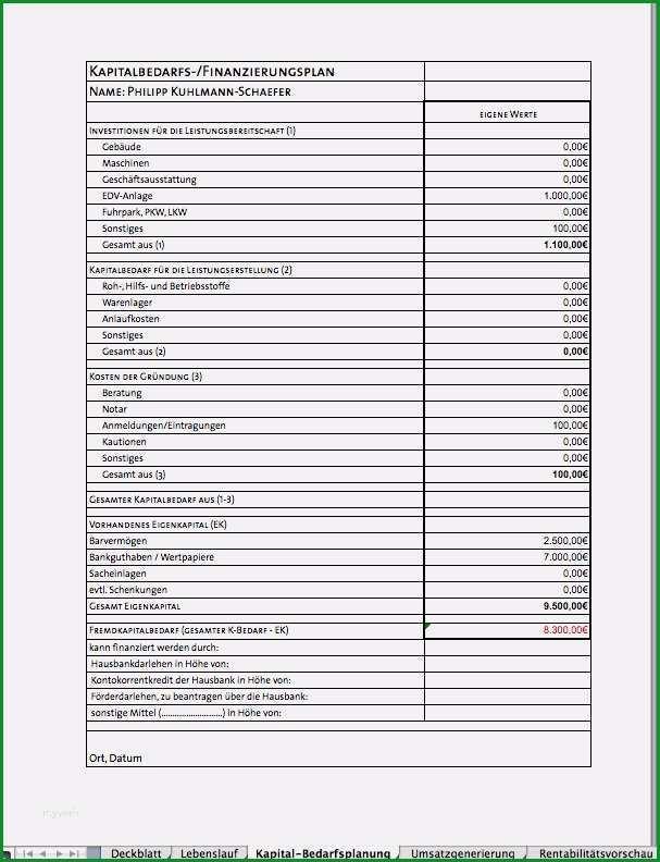 businessplan vorlage pdf