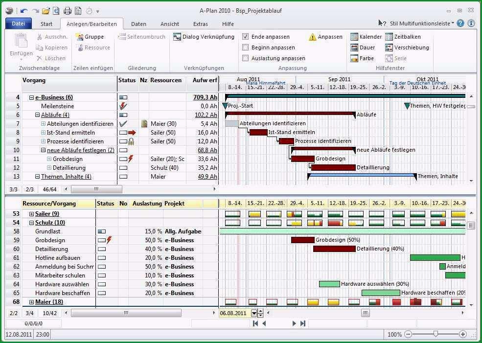 kapazitatsplanung excel vorlage elegant ausgezeichnet kapazitatsplanung excel vorlage ideen