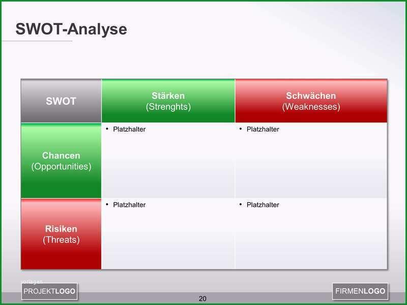 Beste Swot Analyse Im Projektmanagement Mit Powerpoint Vorlage