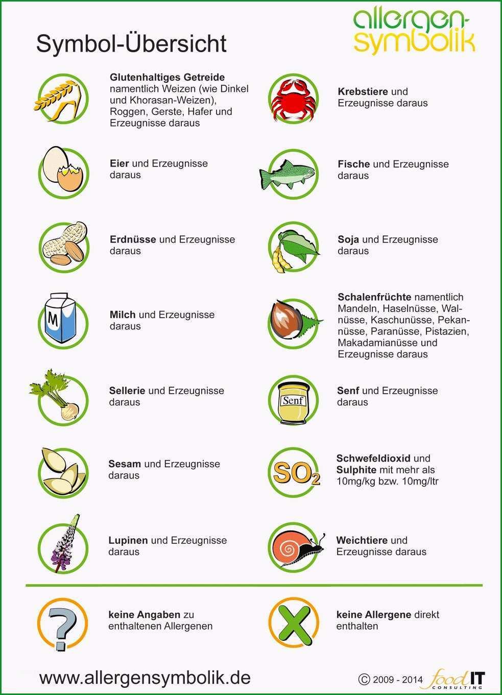 allergene gastronomie vorlage annehmbar allergenkennzeichnung gastronomie vorlage neu allergene beste vorlagen