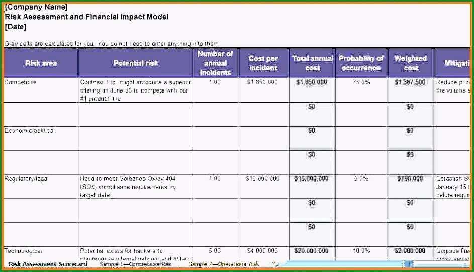 risikoanalyse excel vorlage fachtagung eisenbahnfahrzeuge pdf 2