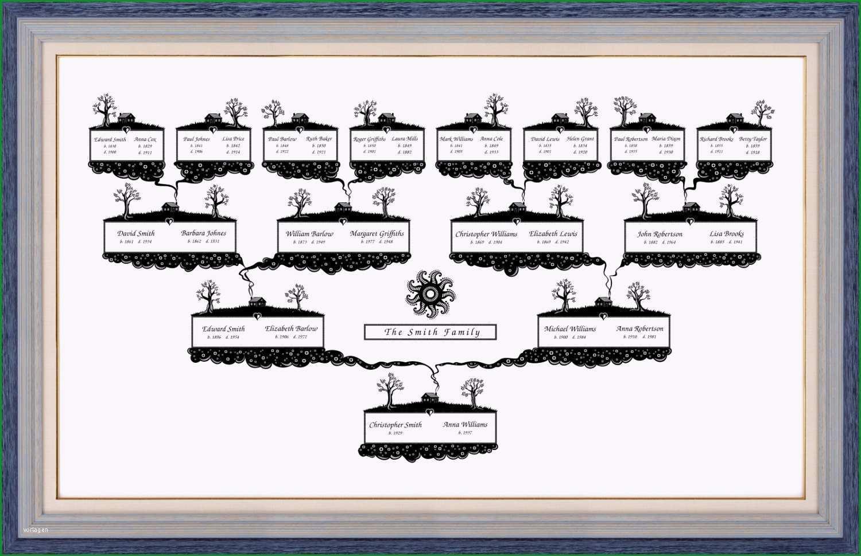 stammbaum vorlage mit leerzeichen