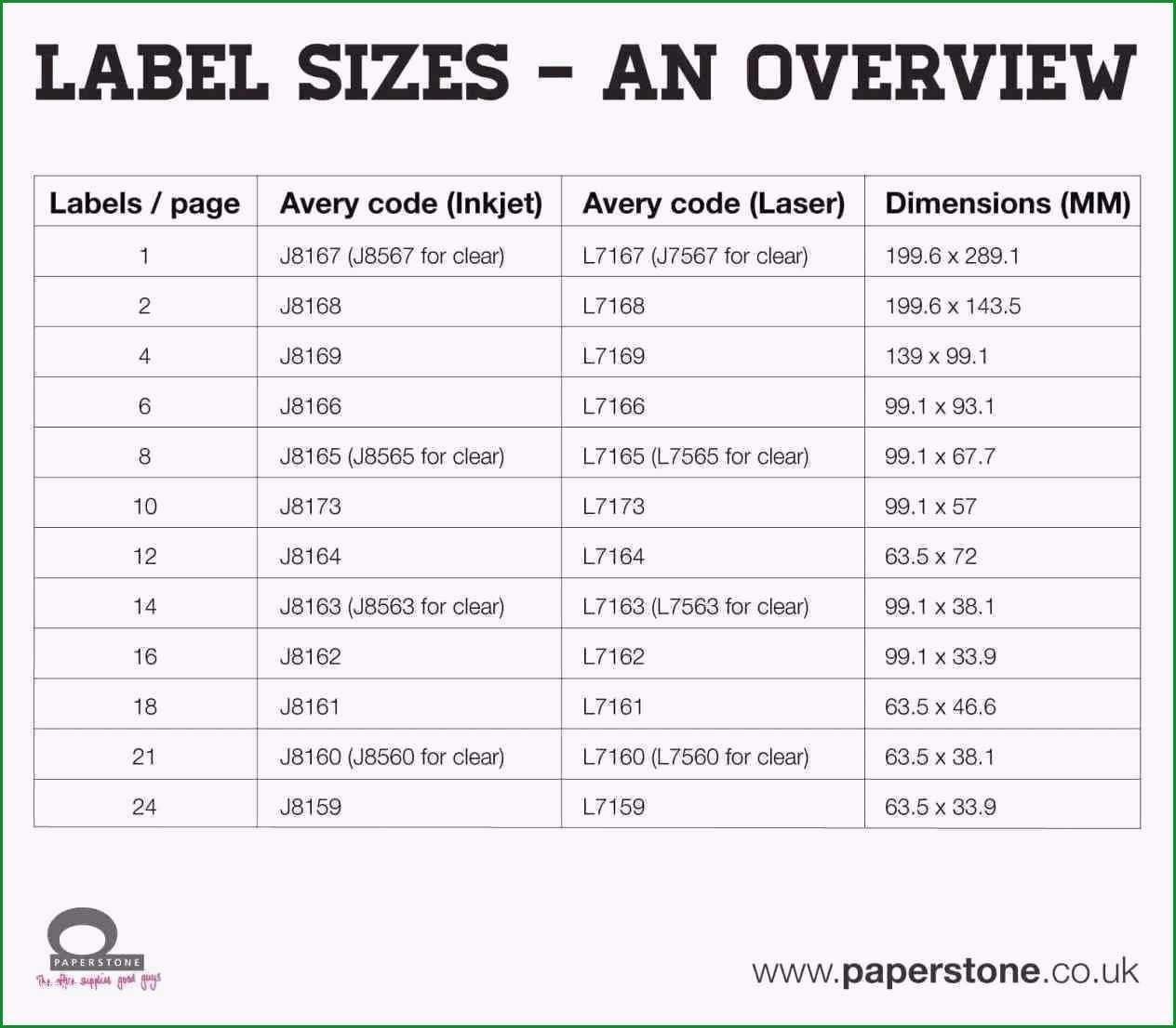 staples label templates 5161