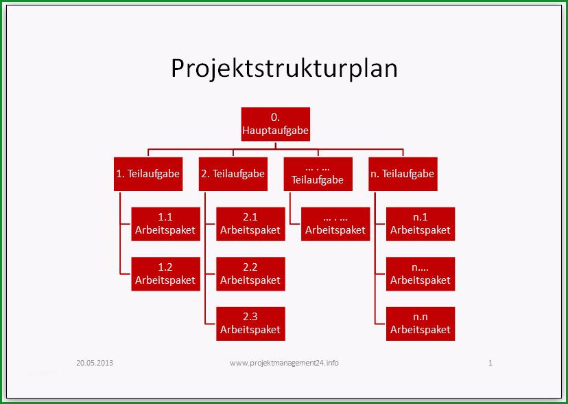 projektstrukturplan vorlage