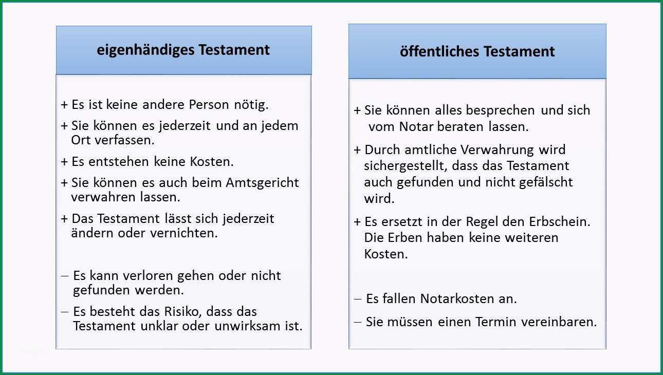 berliner testament vorlage kostenlos pdf erstaunlich 11 handschriftliches testament vorlage