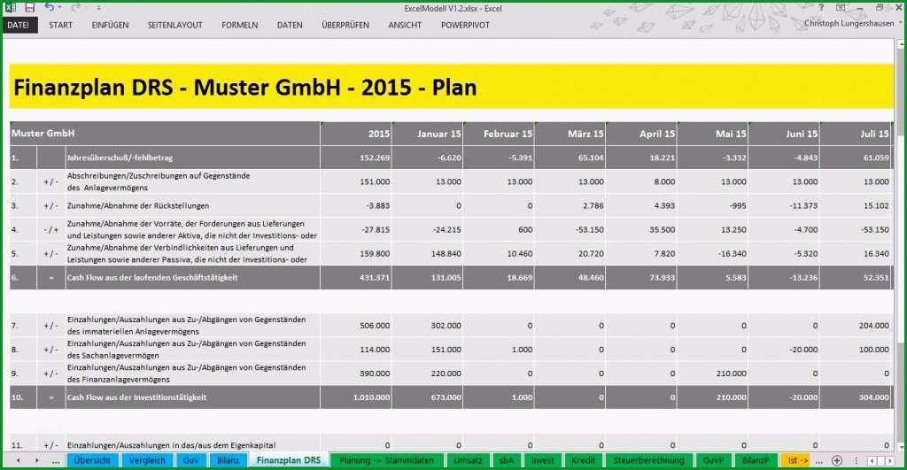 Fantastisch Finanzplan Vorlage Excel Kostenlos – De Excel