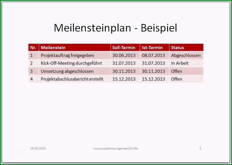 Fantastisch Projektmanagement24 Blog Meilensteinplan