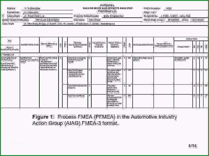 fmea formblatt vorlage inspirierende groszugig aiag fmea vorlage bilder entry level resume