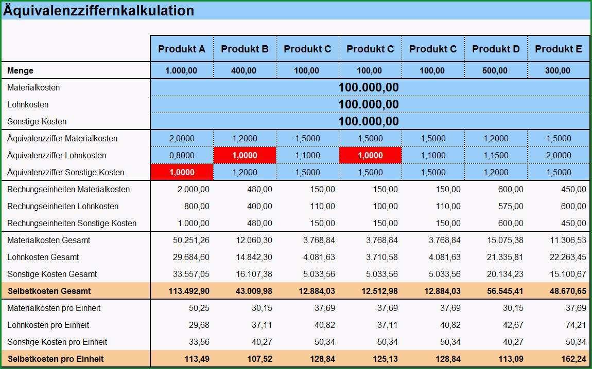 Kostenverrechnung Betriebsabrechnungsbogen und Kosten kalkulieren