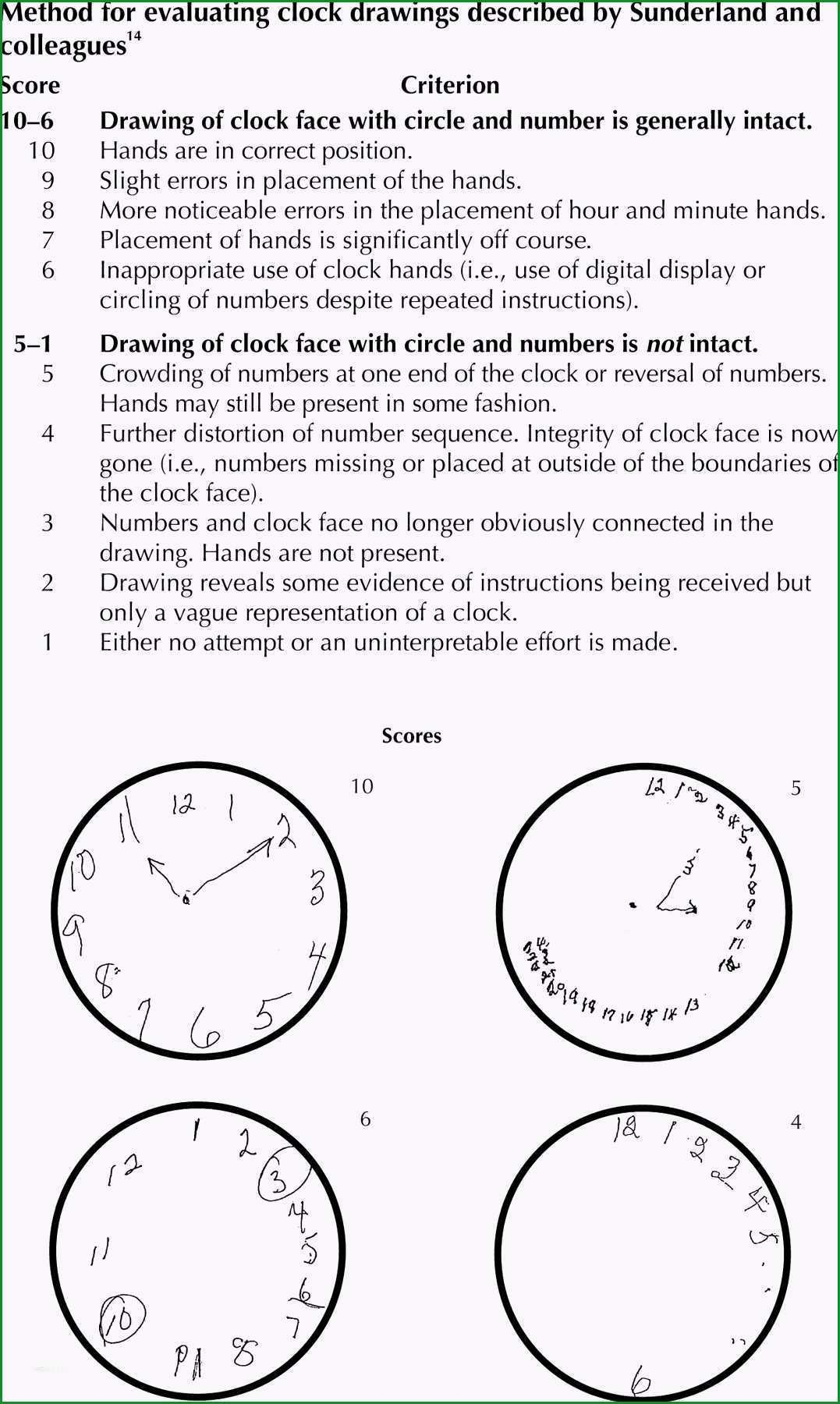 mini mental test vorlage fabelhaft the value of clock drawing in identifying executive