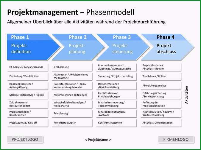 powerpoint vorlage projektmanagement