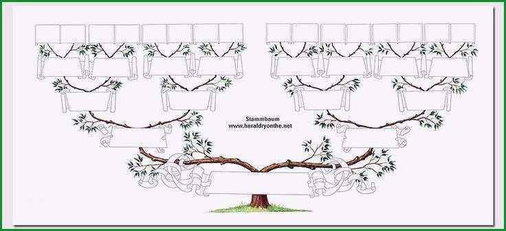 stammbaum vordruck kostenlos