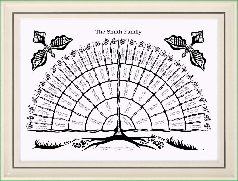 stammbaum diagramm vorlage mit blanks