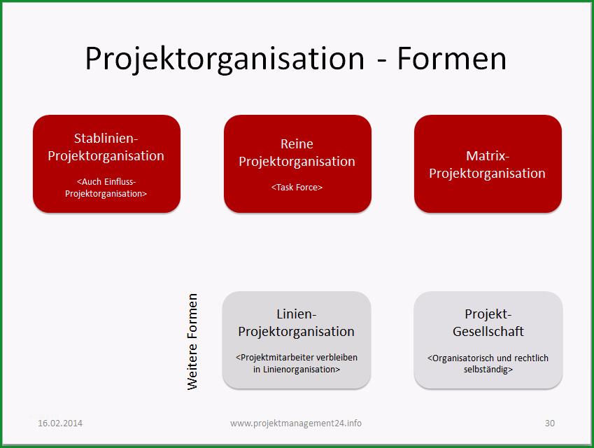 formen der projektorganisation vorlage in powerpoint zum