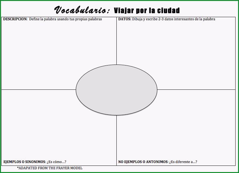 four corners vocabulary template original 1