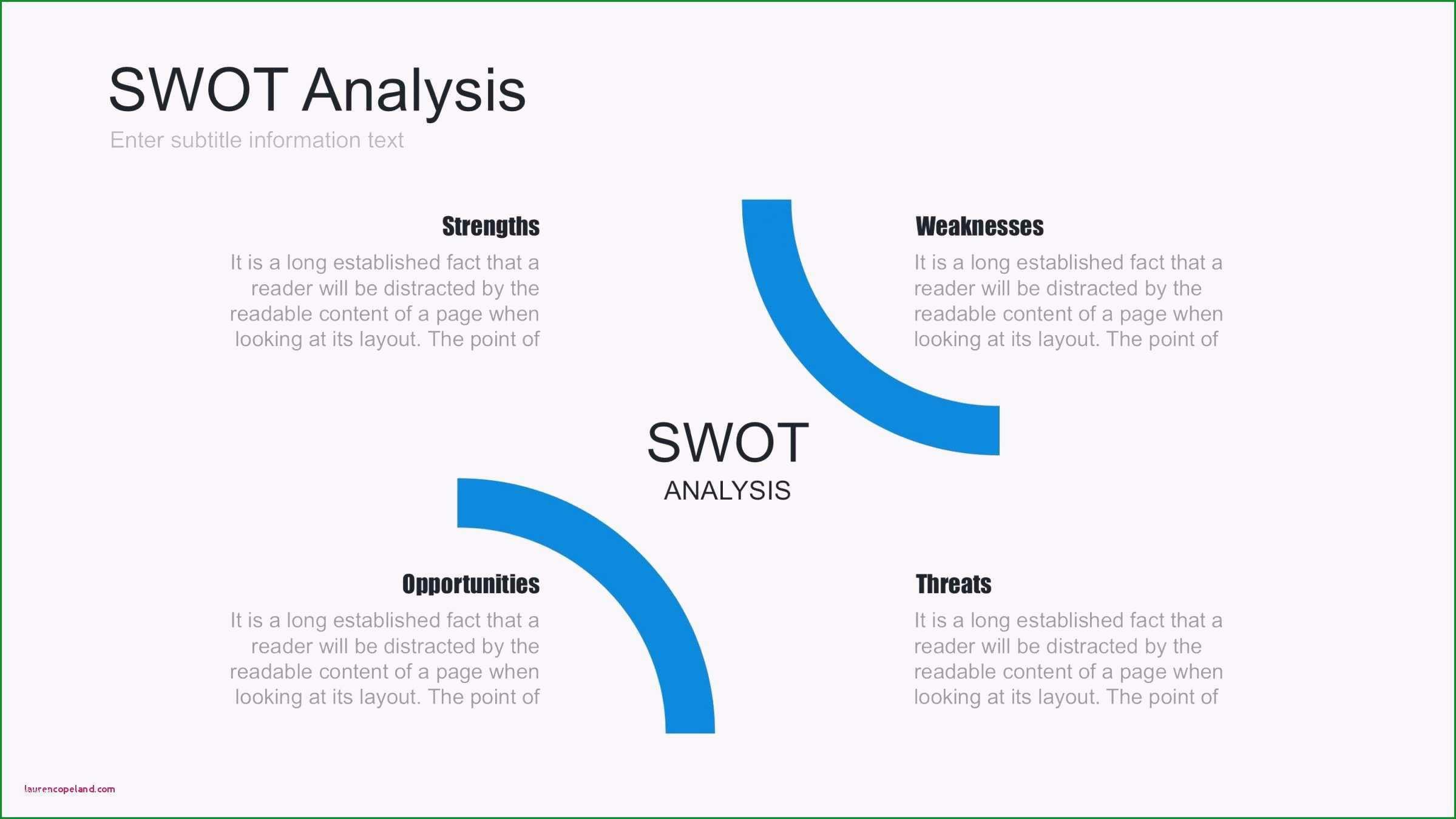 swot analysis of coffee shop