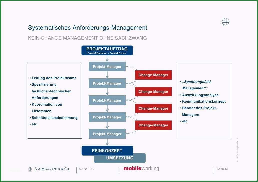 change management 30 mobilitysysteme