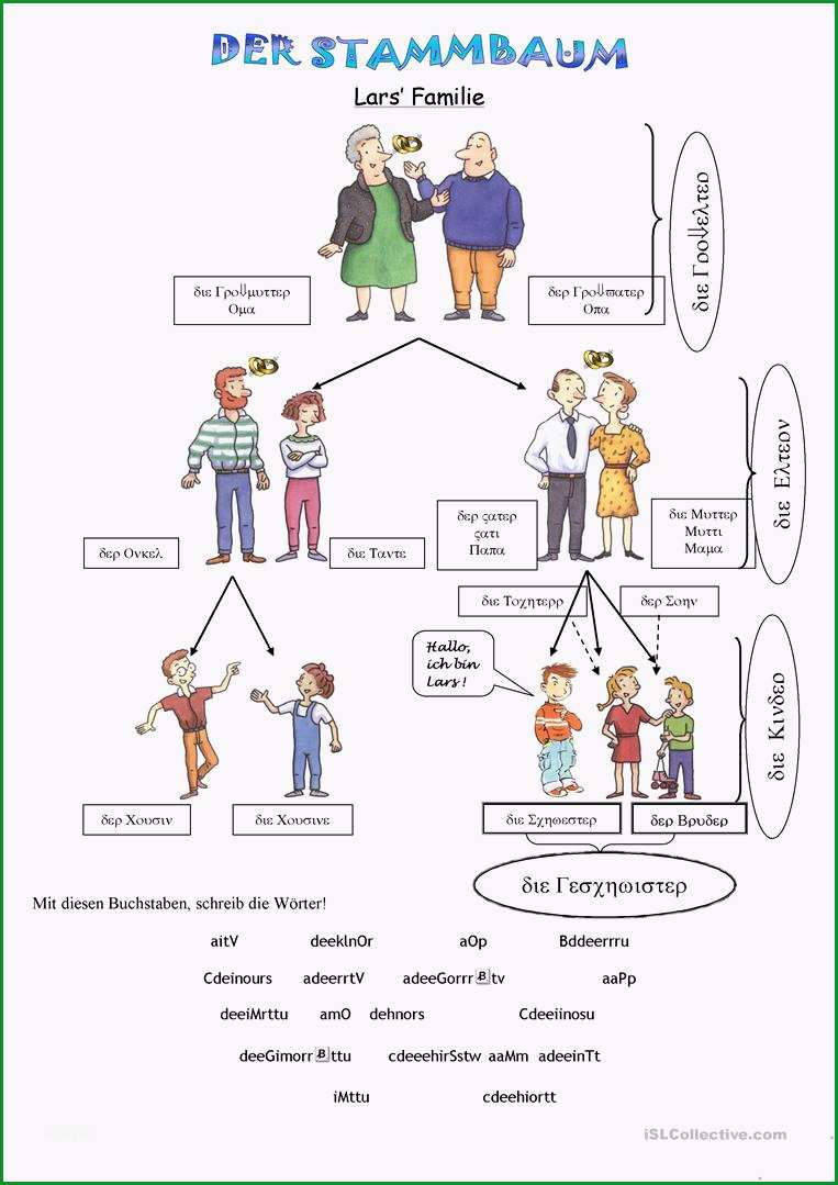 StammbaumVorlage Ahnentafel Ahnenforschung Genealogie