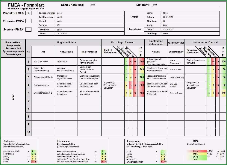 Phänomenal 15 Prozess Fmea Vorlage