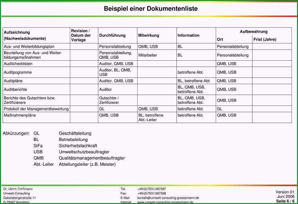 Beispiel einer dokumentenliste