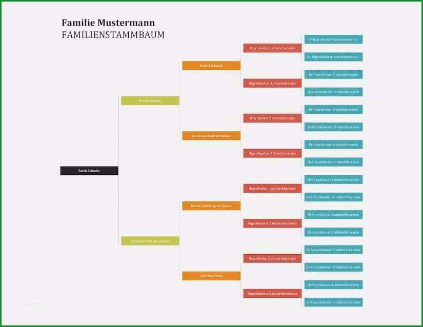 familienstammbaum erstellen vorlage sus stammbaum vorlage gratis excel and word vorlage muster 2