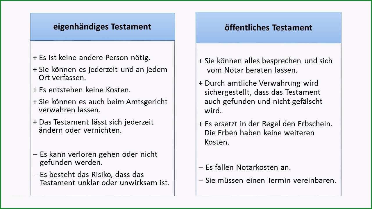 testament kostenlose vorlage 50 schon vorlage berliner testament foto rediscoversongs