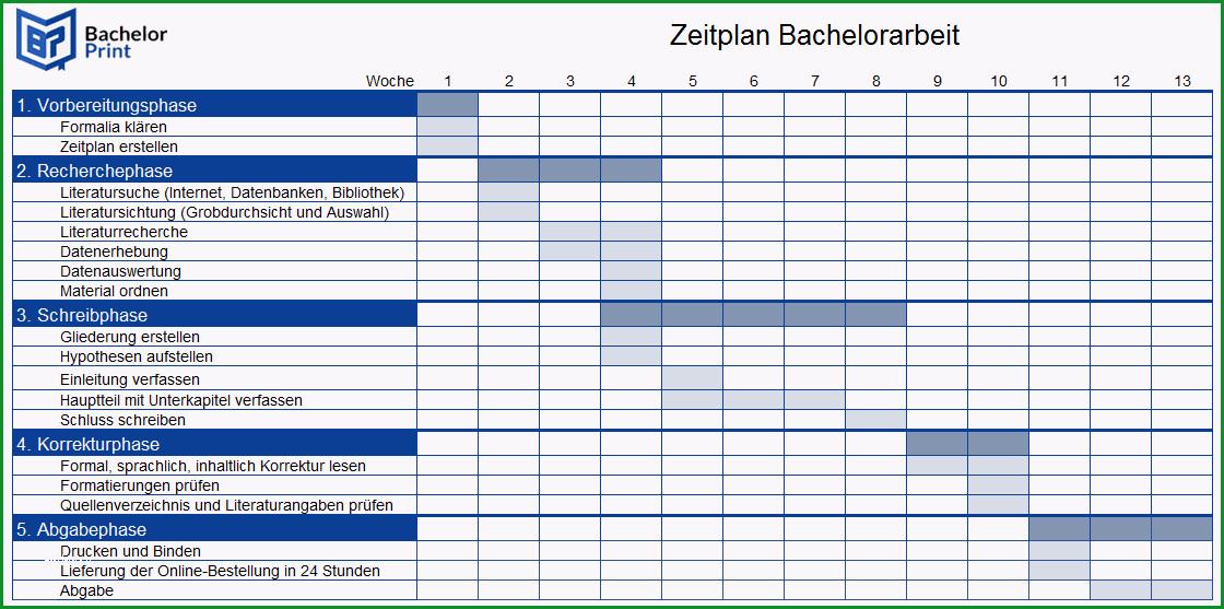 zeitplan erstellen bachelorarbeit