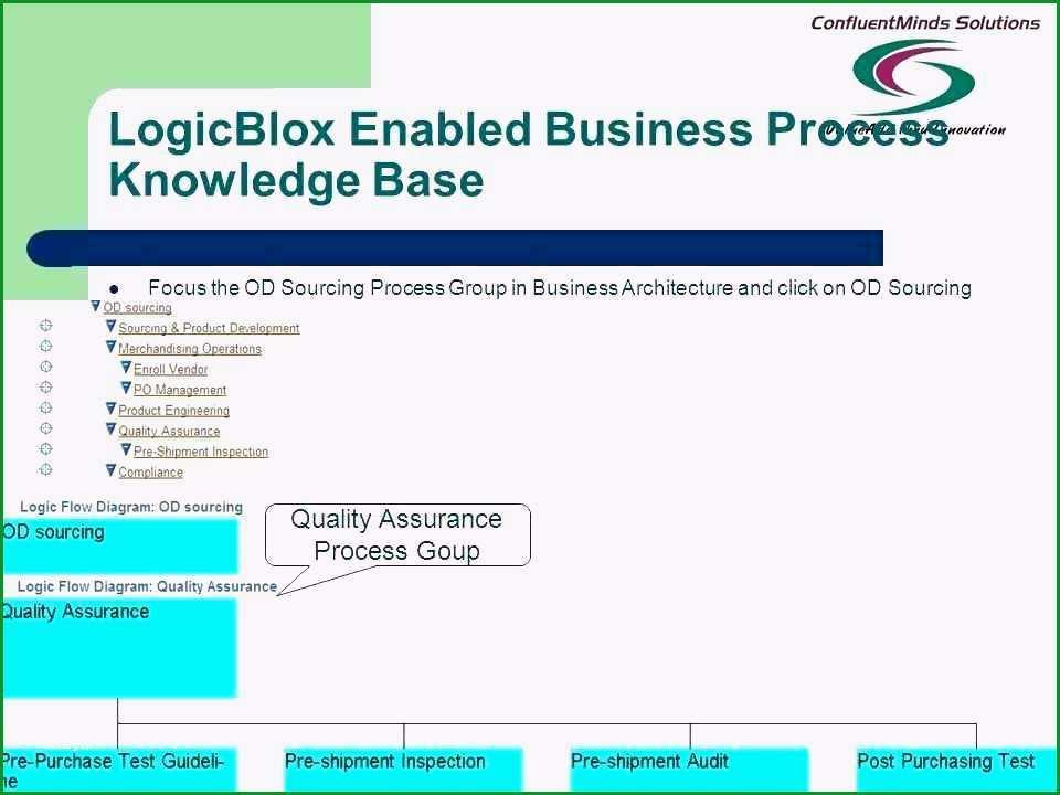 Selten 23 Best Outsourcing Risk assessment Template Scheme