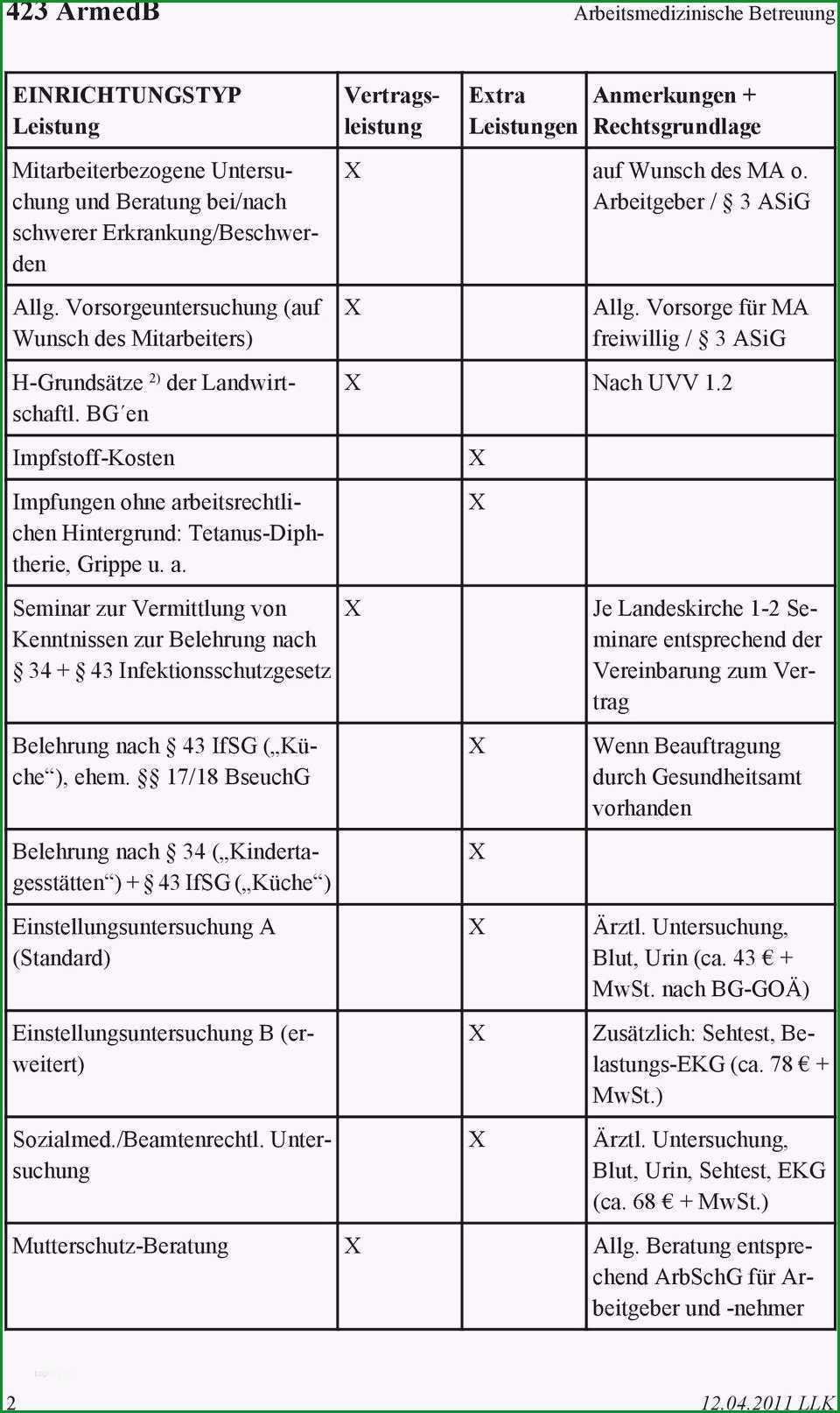 belehrung nach 43 infektionsschutzgesetz vorlage