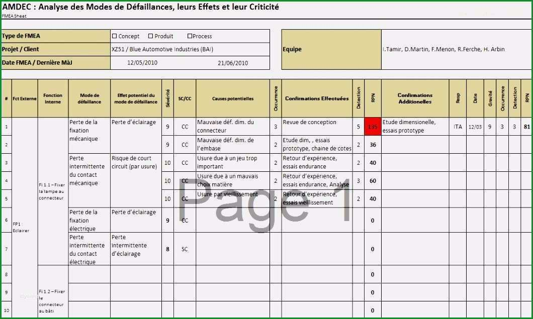 fmea analyse vorlage schonste 12 fmea excel template exceltemplates exceltemplates