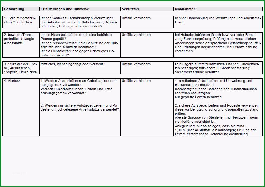 gefaehrdungsbeurteilung pruefung elektrischer anlagen und betriebsmittel allgemein
