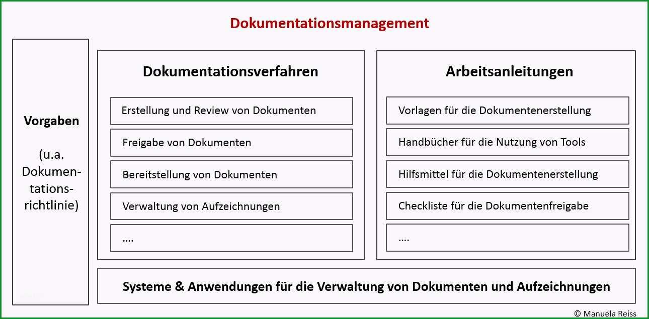 it dokumentation vorlage