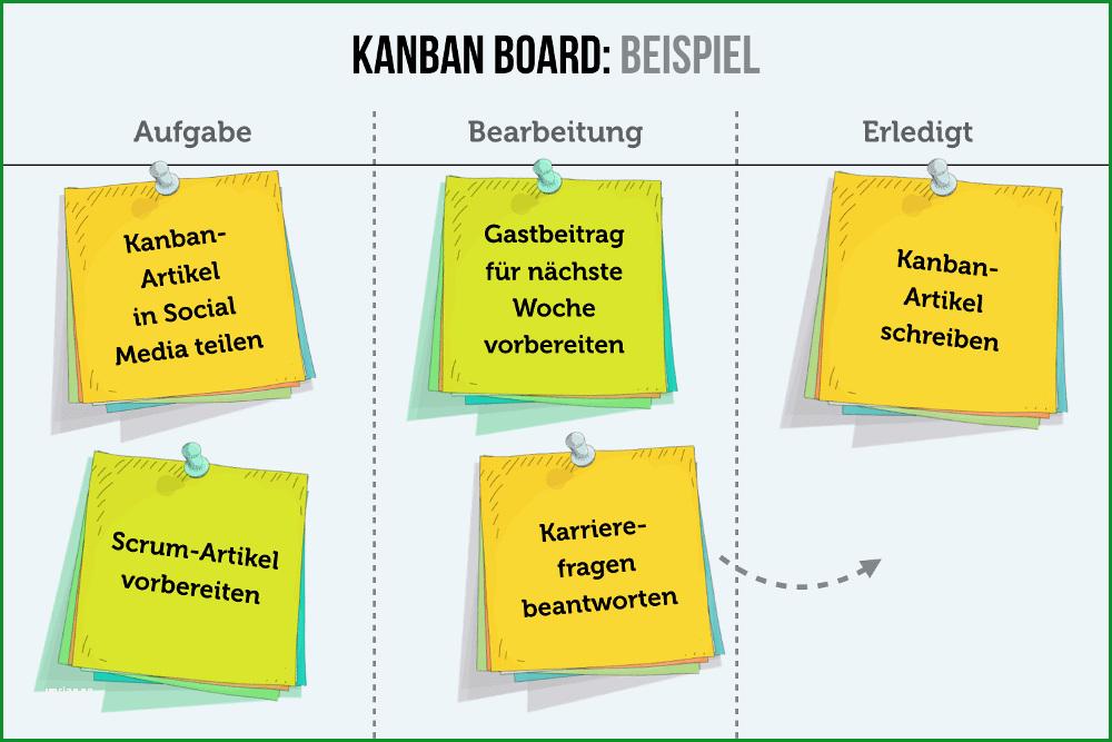 Selten Kanban Board Tipps Und Definition