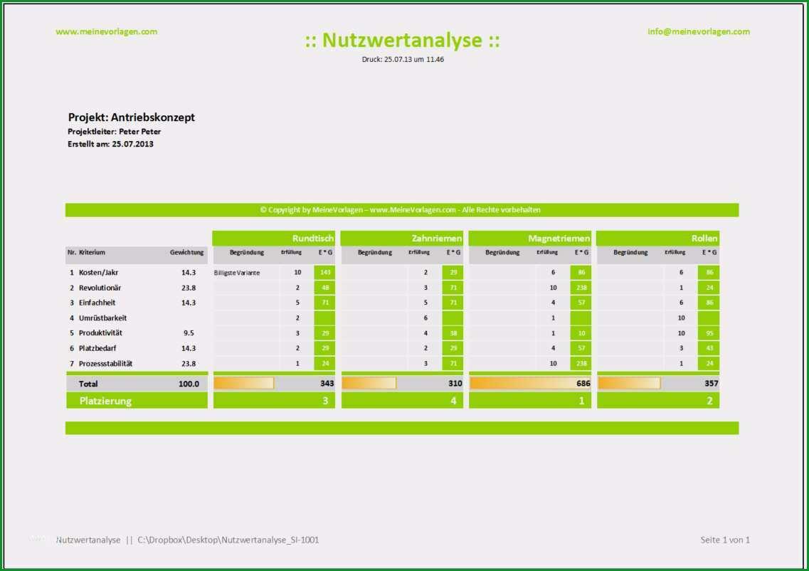 Selten Meilensteinplan Excel Vorlage Hübsch Nutzwertanalyse Nwa 2