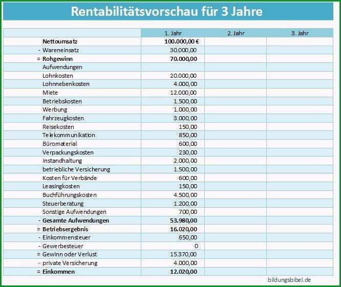 Selten Rentabilitätsvorschau Rentabilitätsplan Finanzplan