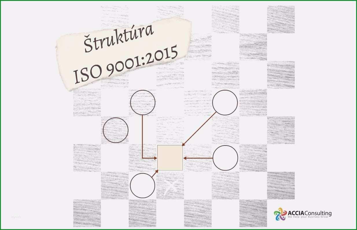 vorlage managementbewertung iso 9001 2015