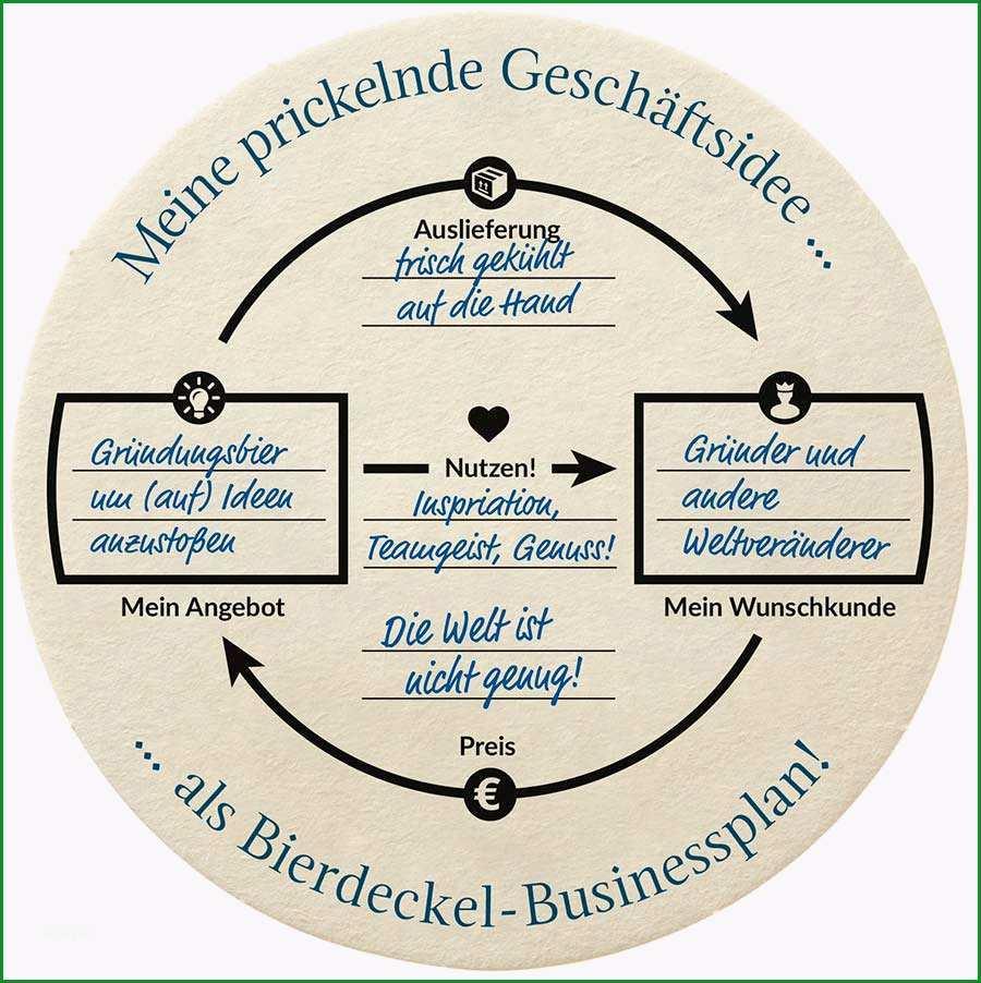 bierdeckel businessplan