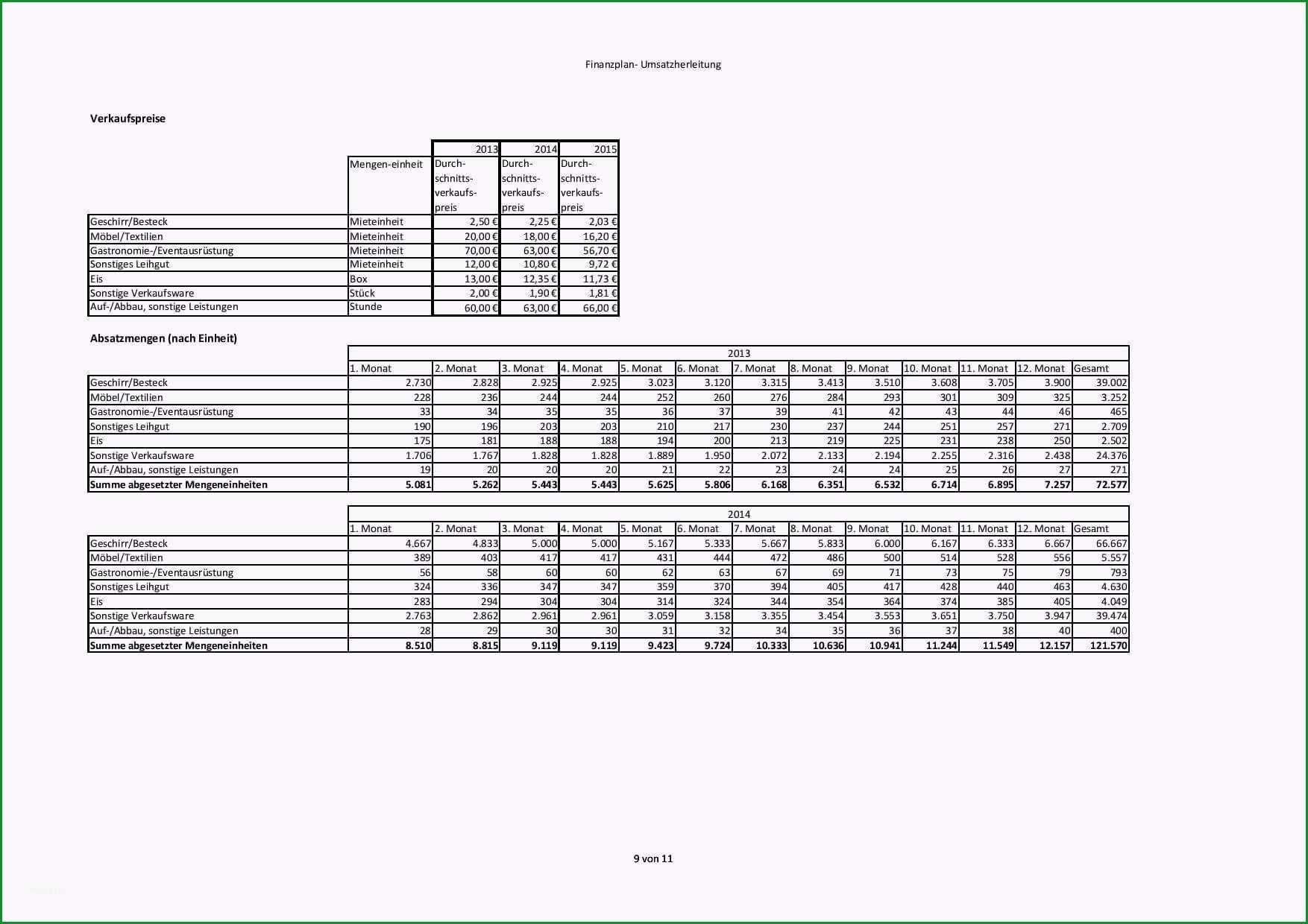 finanzplan businessplan vorlage finanzplanung businessplan