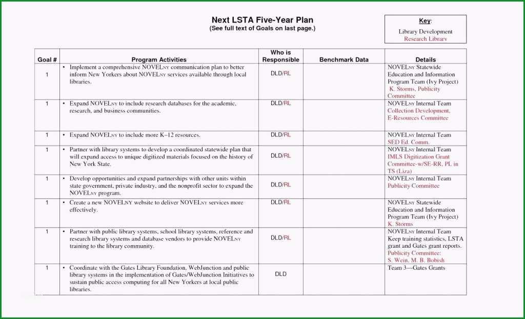 kfw businessplan kostenlos businessplan vorlage kostenlos ihk beispiel ihk berichtsheft vorlage