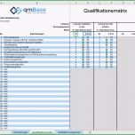 Toll Mitarbeiterqualifikation Effektiv Steuern