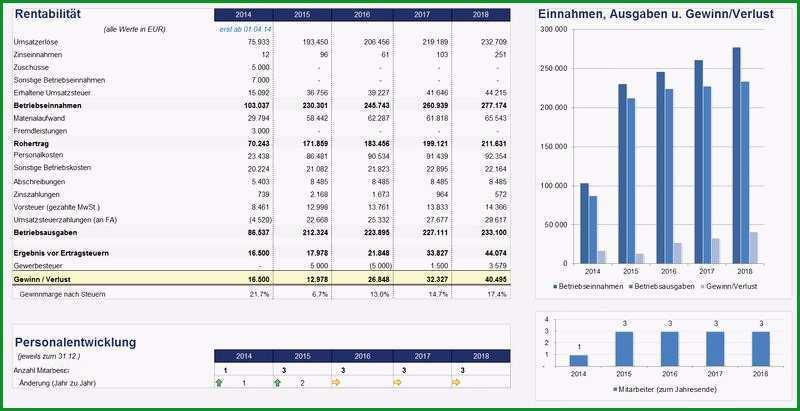 bankenkonforme finanzplanung einfach und schnell erstellen 2454